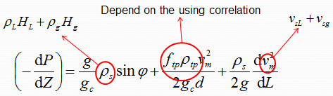 Multiphase Flow Properties & Pressure Gradient Calculation